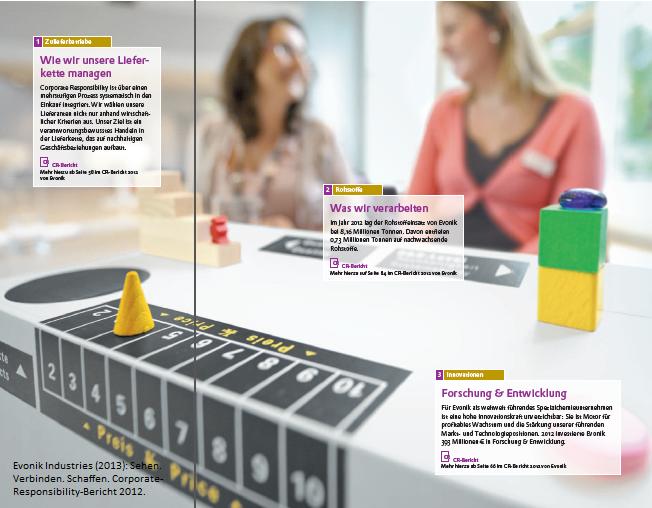 Schnupper-Workshop Köln: Unternehmensnachhaltigkeit in einer Business Simulation live erleben!