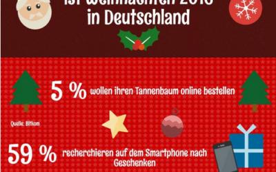 Weihnachten digital