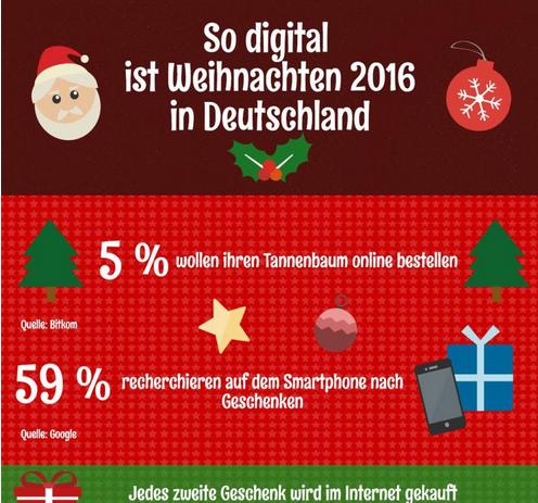 Infografik Weihnachten digtial @Frau Wenk